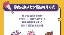 美团七夕大数据:鲜花销售突破4亿 影院成约会圣地营业额增长3113%
