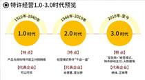 """餐饮创业者指南出炉!美团联合CCFA发布""""2020中国餐饮加盟榜TOP100"""""""